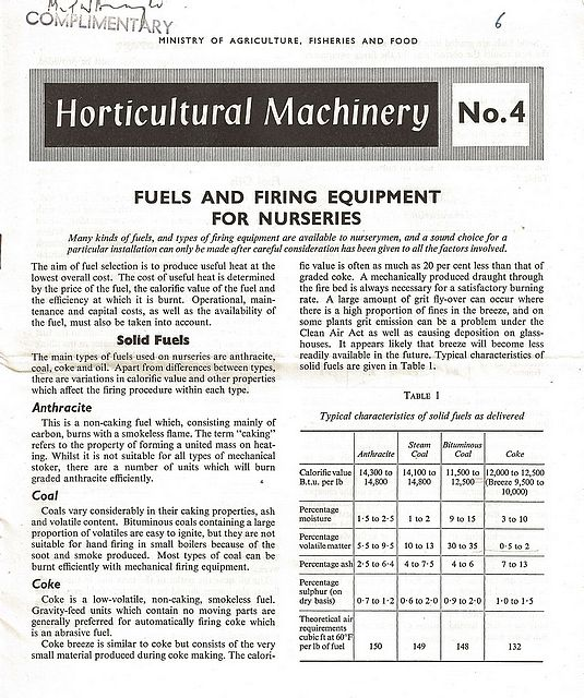 Fuels and Firing Equipment for Nurseries.
